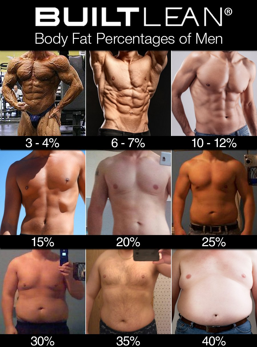body-fat-percentage-men.jpg