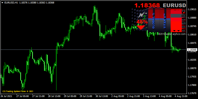 eurusd-h1-fxopen-investments-inc.png