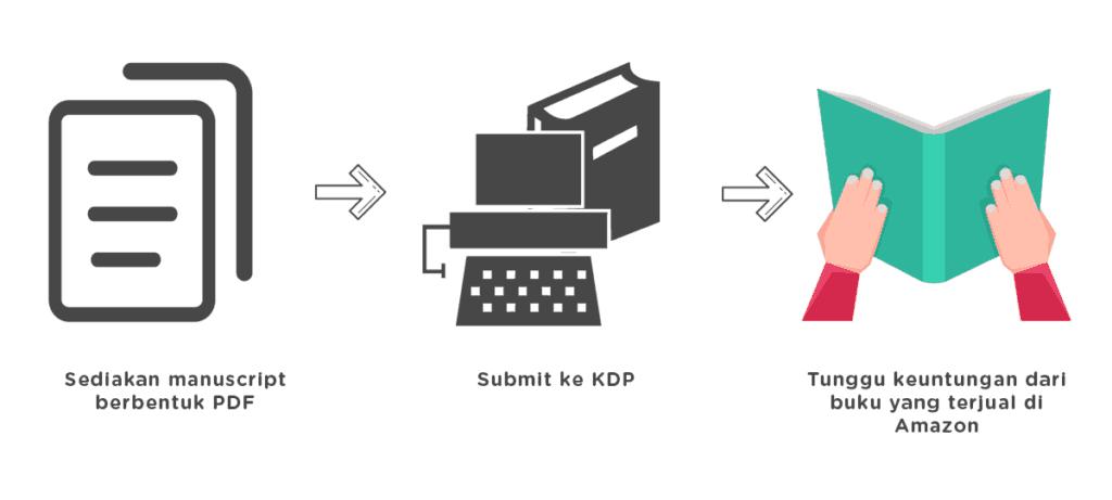 Flow-KDP-1-1024x461.png